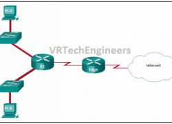 CCNA 2 Routing & Switching Essentials Ver 6.0 – ITN Chapter 2 Exam Answers