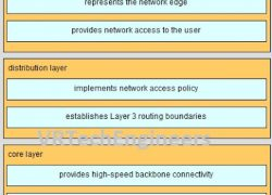 CCNA 2 Routing & Switching Essentials Ver 6.0 – ITN Chapter 5 Exam Answers
