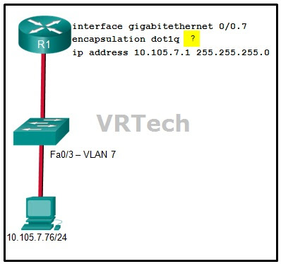 CCNA 2 Routing & Switching Essentials Ver 6.0 – ITN Final Test Online Form 1
