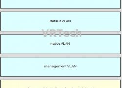 CCNA 2 Routing & Switching Essentials Ver 6.0 – ITN Final Exam Answers Form 2