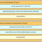 CCNA4_Pretest_Exam_005