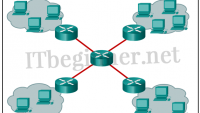 CCNA 1 Introduction to Networks Ver 6.0 – ITN Chapter 8 Test Online