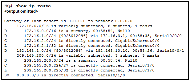 CCNA 3 Scaling Networks Ver 6.0 – ITN Chapter 9 Exam Answers