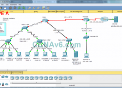 CCNA 2 Routing & Switching Essentials Ver 6.0 Practice Skills Assessment Part I