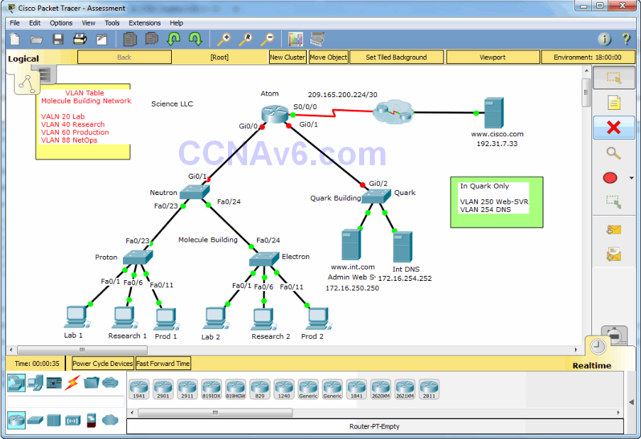 CCNA 2 Routing & Switching Essentials Ver 6.0 Chapter 7 RSE Practice Skills Assessment Exam Answers