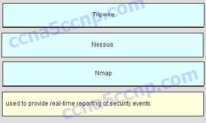CCNA Security Chapter 11 Exam v2 A001