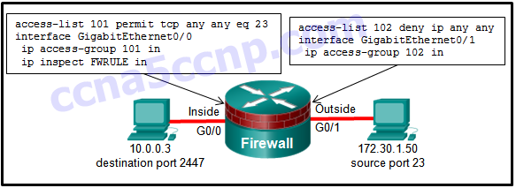 CCNA Security Chapter 4 Exam Answer v2 001