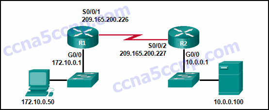 CCNA Security Chapter 8 Exam Answer v2 004