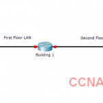 CCNA 1 Introduction To Networks Ver 6.0 – ITN Practice Skills Assessment Packet Tracer Exam Answers