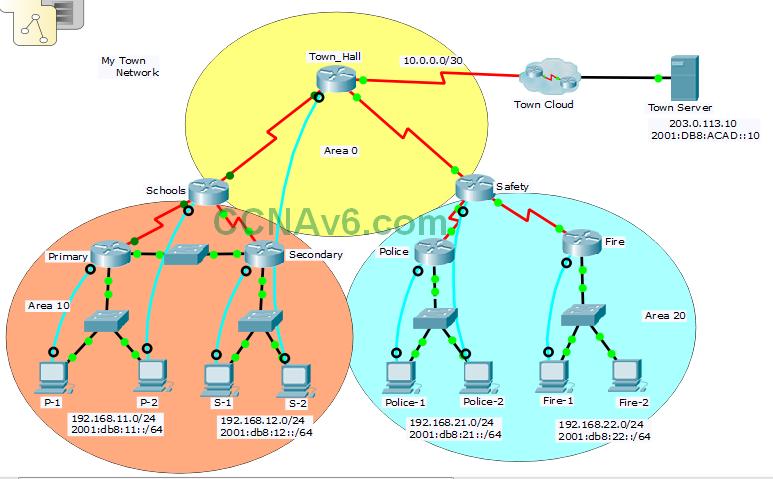 ScaN OSPF Practice Skills Assessment - PT