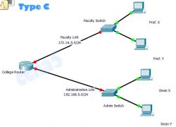 CCNA 1 Introduction To Networks Ver 6.0 – ITN Chapter 6 PT Practice Skills Assessment – Packet Tracer