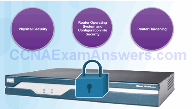 Chapter 2: Securing Network Devices