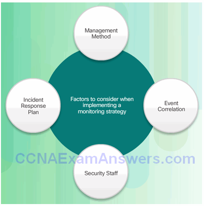 strategies followed for implementation of five And strategies for the five pillars are contained in section 2, table 1, of this strategic human capital implementation plan understood and followed 6.