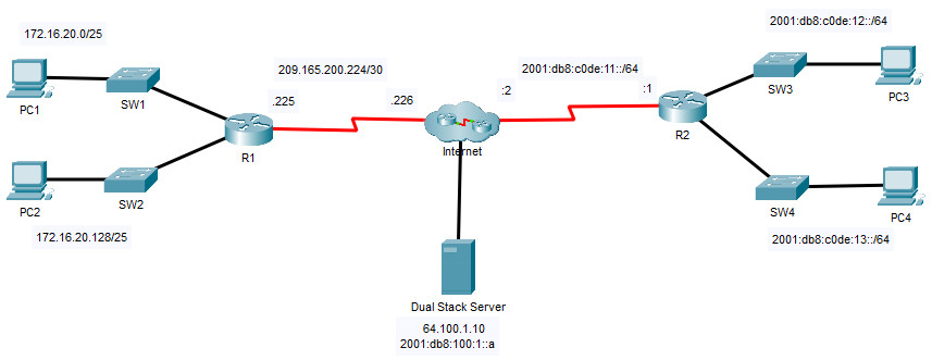 1.5.10 Packet Tracer – Verify Directly Connected Networks (Instructions Answer)