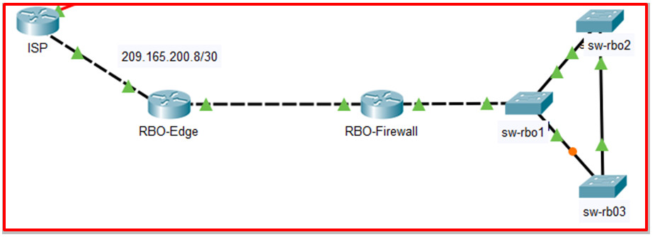 10.2.6 Packet Tracer – Use LLDP to Map a Network (Answers)