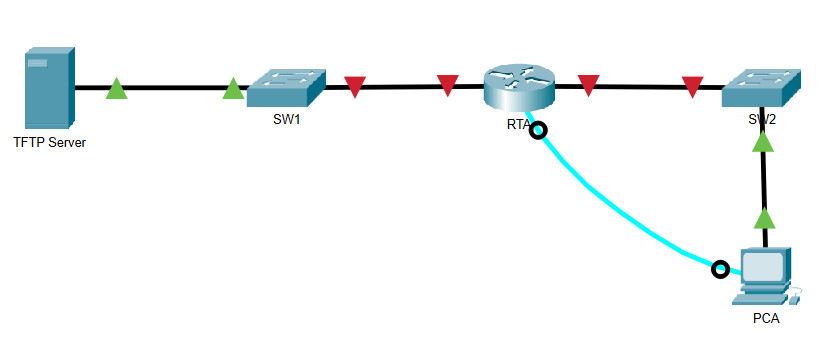 10.6.10 Packet Tracer – Back Up Configuration Files (Answers)