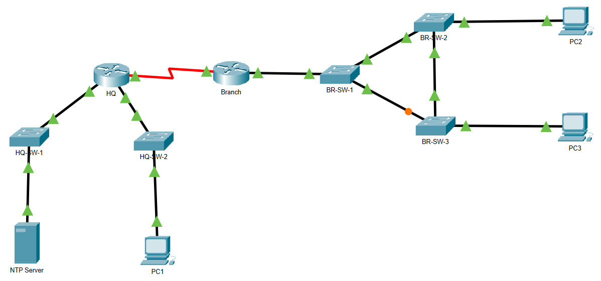 10.8.1 Packet Tracer – Configure CDP, LLDP, and NTP (Answers)
