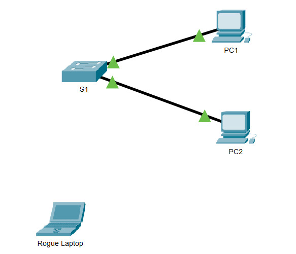 11.1.10 Packet Tracer – Implement Port Security – Instructions Answer