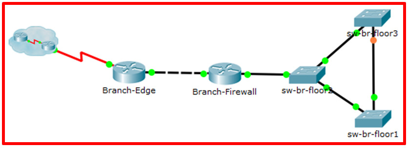 10.1.5 Packet Tracer – Use CDP to Map a Network (Answers)