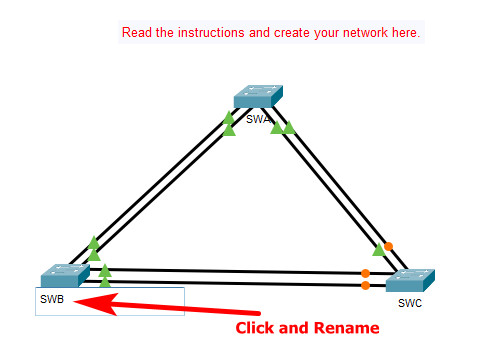 6.4.1 Packet Tracer – Implement Etherchannel (Instructions Answer)