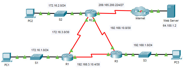 2.5.3 Packet Tracer – Propagate a Default Route in OSPFv2 (Answers)