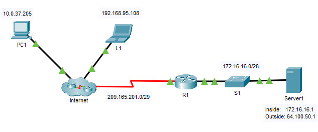6.4.5 Packet Tracer – Configure Static NAT (Answers)