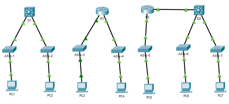 11.5.1 Packet Tracer – Compare Layer 2 and Layer 3 Devices (Answers)