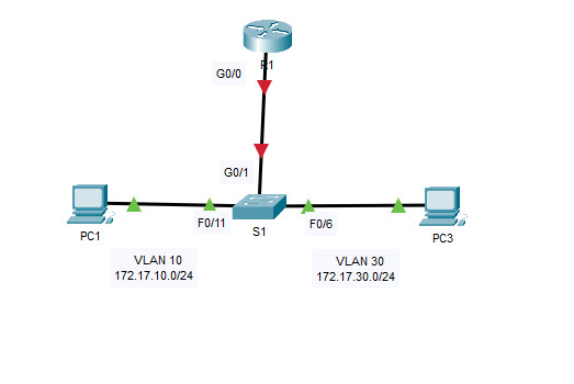 4.2.7 Packet Tracer – Configure Router-on-a-Stick Inter-VLAN Routing (Instructions Answer)
