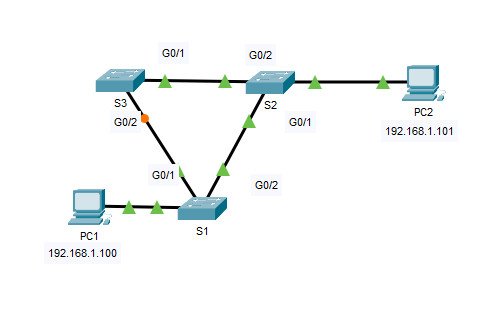 5.1.9 Packet Tracer – Investigate STP Loop Prevention (Instructions Answer)