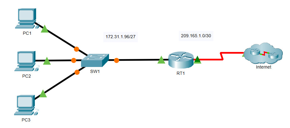 5.4.13 Packet Tracer – Configure Extended IPv4 ACLs – Scenario 2 (Answers)
