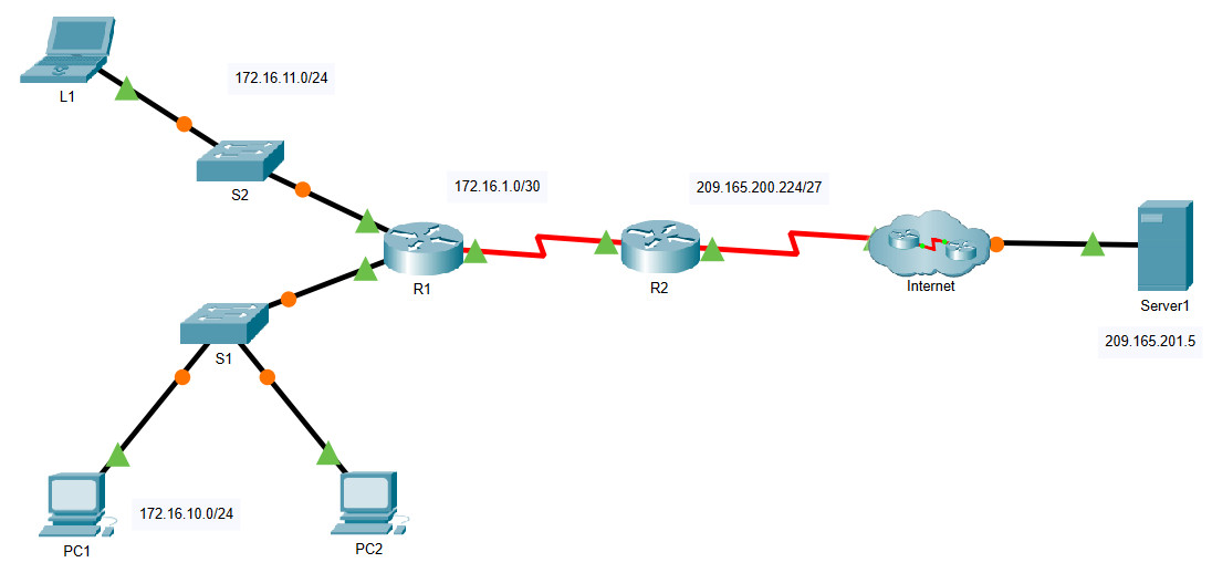 6.5.6 Packet Tracer – Configure Dynamic NAT (Answers)