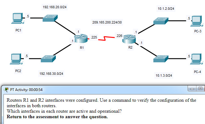CCNA 1 v7 Modules 8 - 10 Communicating Between Networks Exam