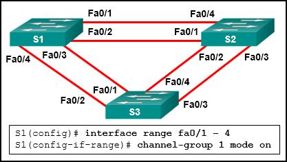 CCNA-2-v7-Modules 5 - 6 Redundant Networks Exam 19