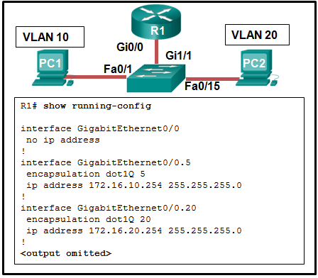 CCNA2 v7 Modules 1 - 4 Switching Concepts, VLANs, and InterVLAN Routing Exam Answers 44