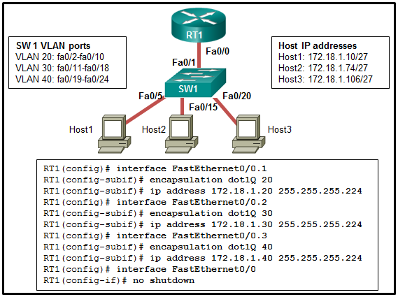 CCNA2 v7 Modules 1 - 4 Switching Concepts, VLANs, and InterVLAN Routing Exam Answers 46