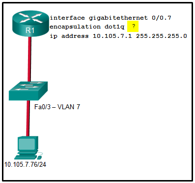 CCNA2 v7 Modules 1 - 4 Switching Concepts, VLANs, and InterVLAN Routing Exam Answers 74