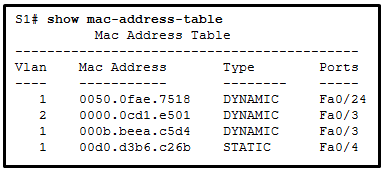 CCNA2 v7 SRWE – Modules 1 – 4: Switching Concepts, VLANs, and InterVLAN Routing Exam Answers