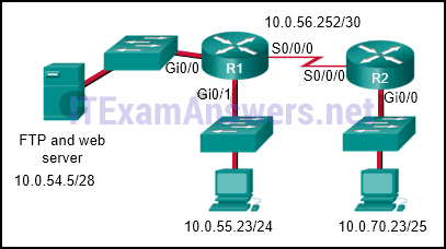 CCNA 3 v7 Practice Final Exam – ENSA Exam Answers Full