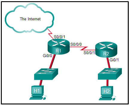CCNA 3 v7 Modules 3 - 5: Network Security Exam Answers 42