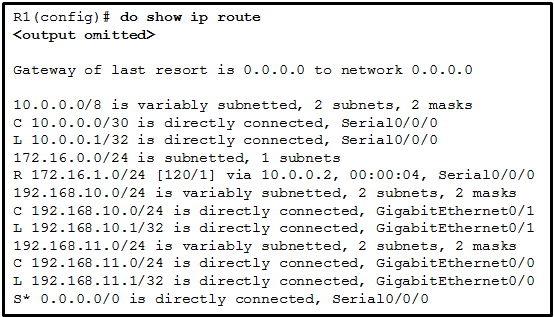 CCNA 2 v7 Switching Routing and Wireless Essentials-Version-Final-Answers-22