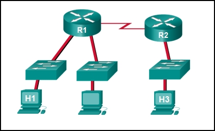 Modules 16 – 17: Building and Securing a Small Network Exam Answers